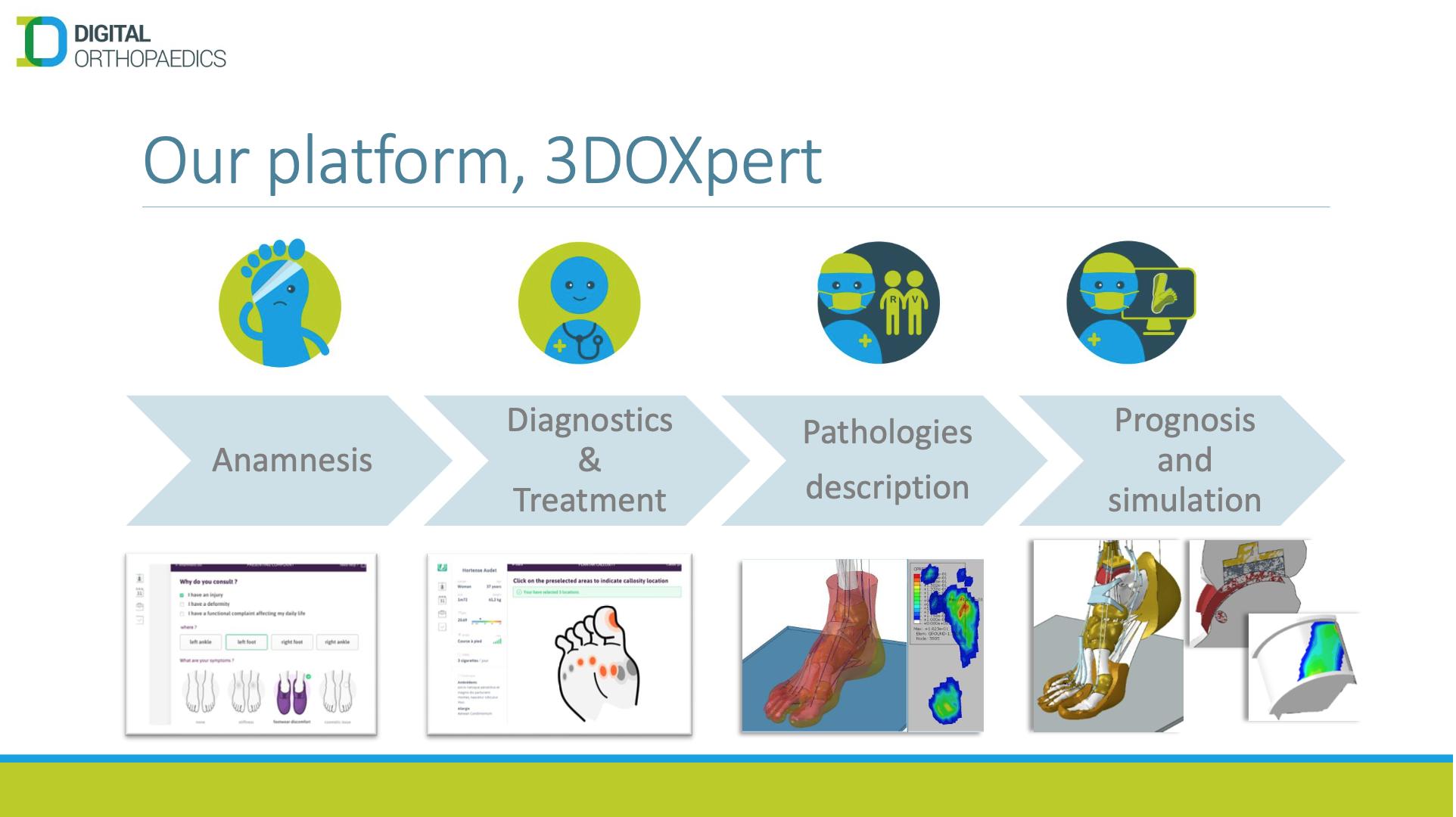 digital_orthopaedics_3doxpert_platform